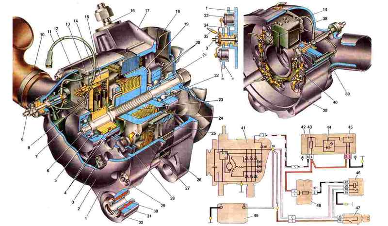 Сопротивление обмотки электровентилятора ваз 2106